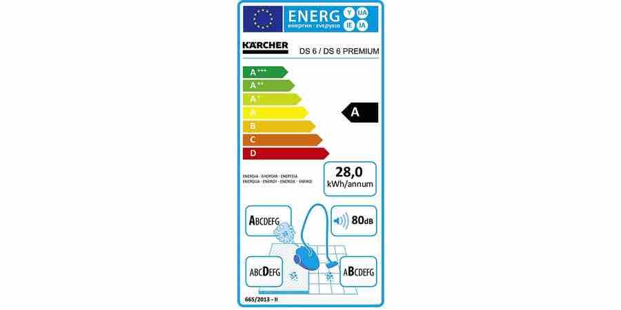 Eficiencia energética de la aspiradora Karcher ds 5800